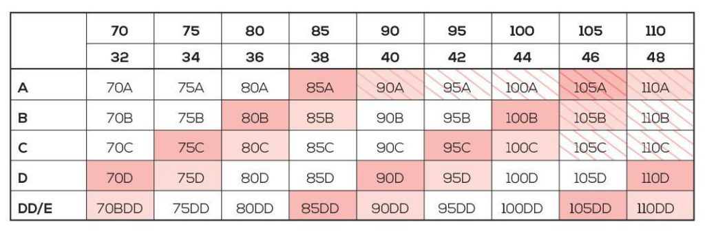 lingeriematen tabel 2